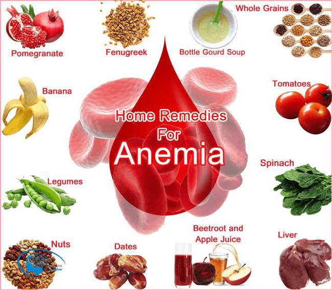 درمان سریع کم خونی