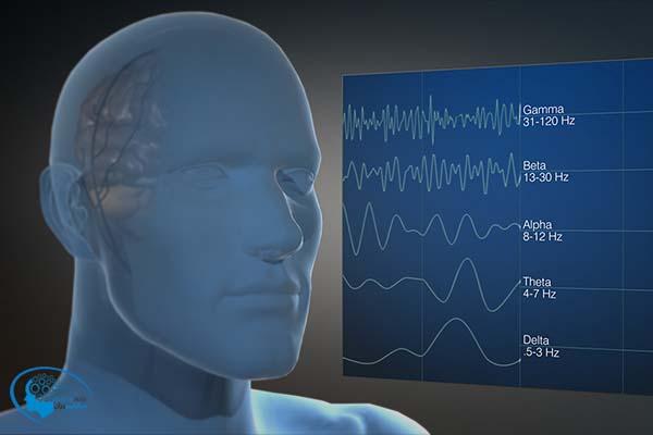 تاثیر موسیقی های تنظیم امواج مغزی