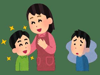 درمان عقده حقارت